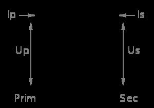 Трансформатор RO1124 (TRA-M.1025)